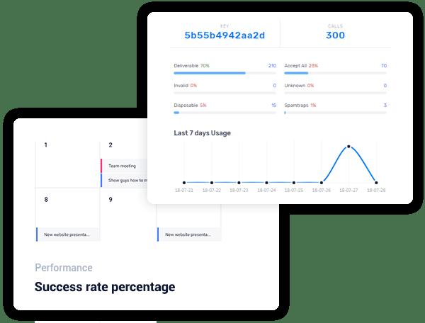 API - DeBounce